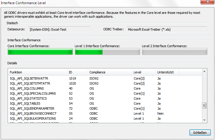 Interface Conformance Level (MS Excel)